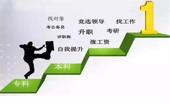 天津学历提升培训中心哪家好